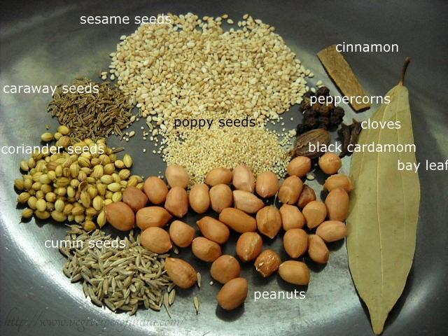 spices for bagara baingan recipe