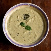 mint coconut chutney recipe